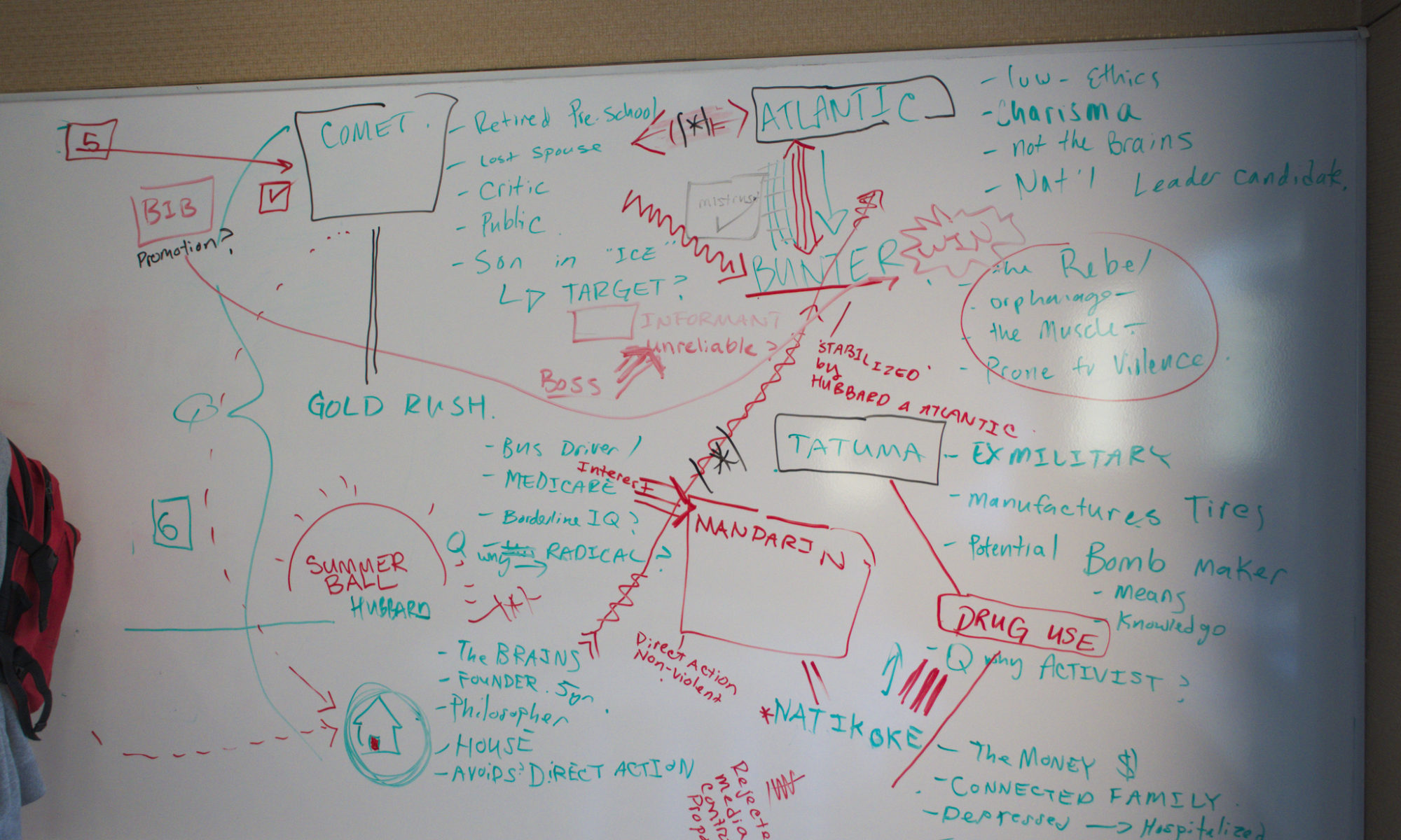 whiteboard scrawled with complex diagram mapping relationships between suspected agitators